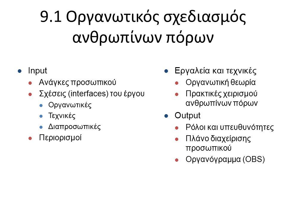 9.1 Οργανωτικός σχεδιασμός ανθρωπίνων πόρων Input Ανάγκες προσωπικού Σχέσεις (interfaces) του έργου Οργανωτικές Τεχνικές Διαπροσωπικές Περιορισμοί Εργαλεία και τεχνικές Οργανωτική θεωρία Πρακτικές χειρισμού ανθρωπίνων πόρων Output Ρόλοι και υπευθυνότητες Πλάνο διαχείρισης προσωπικού Οργανόγραμμα (OBS)