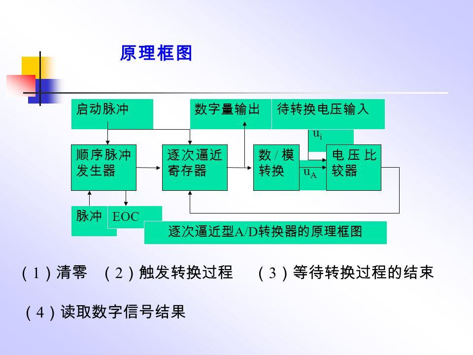 原理框图 ( 1 )清零( 2 )触发转换过程( 3 )等待转换过程的结束 ( 4 )读取数字信号结果 脉冲 uiui uAuA EOC 启动脉冲数字量输出待转换电压输入 顺序脉冲 发生器 逐次逼近 寄存器 数 / 模 转换 电压比 较器 逐次逼近型 A/D 转换器的原理框图