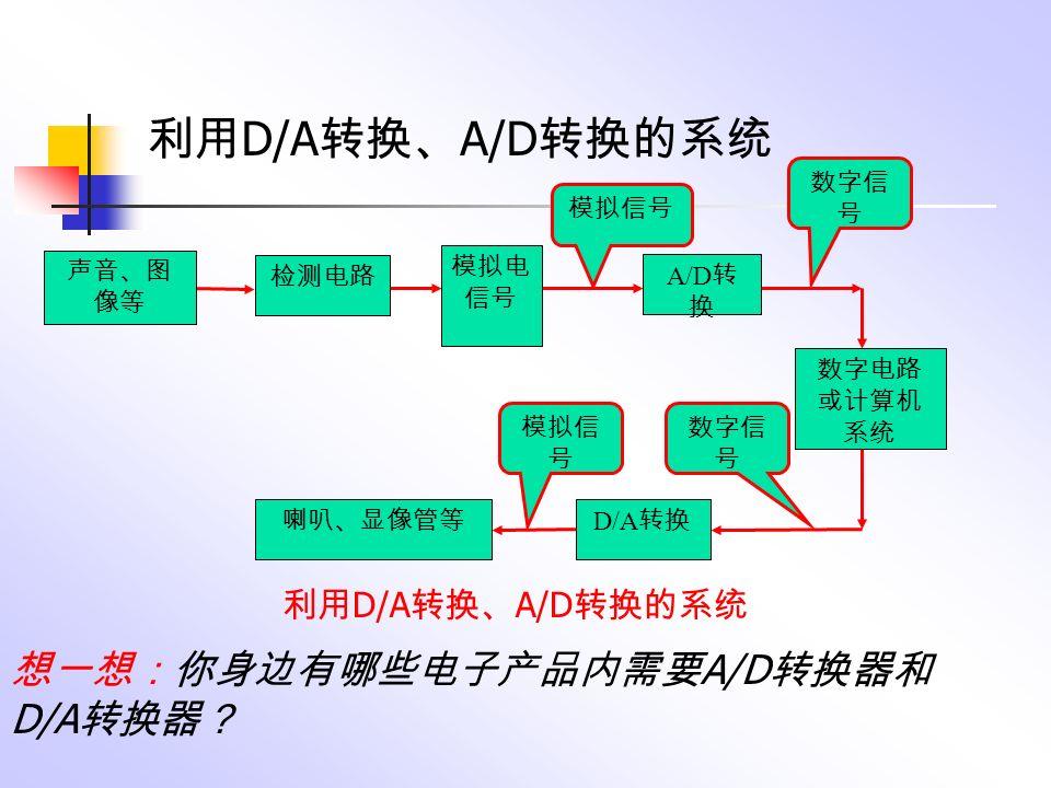 实验八 D/A 、 A/D 转换 一、实验目的  1 . 进一步理解 D/A 、 A/D 转换的原理,转换的方式及 各自的特点。  2 .了解 D/A 、 A/D 集成芯片的结构、功能测试及应用 。