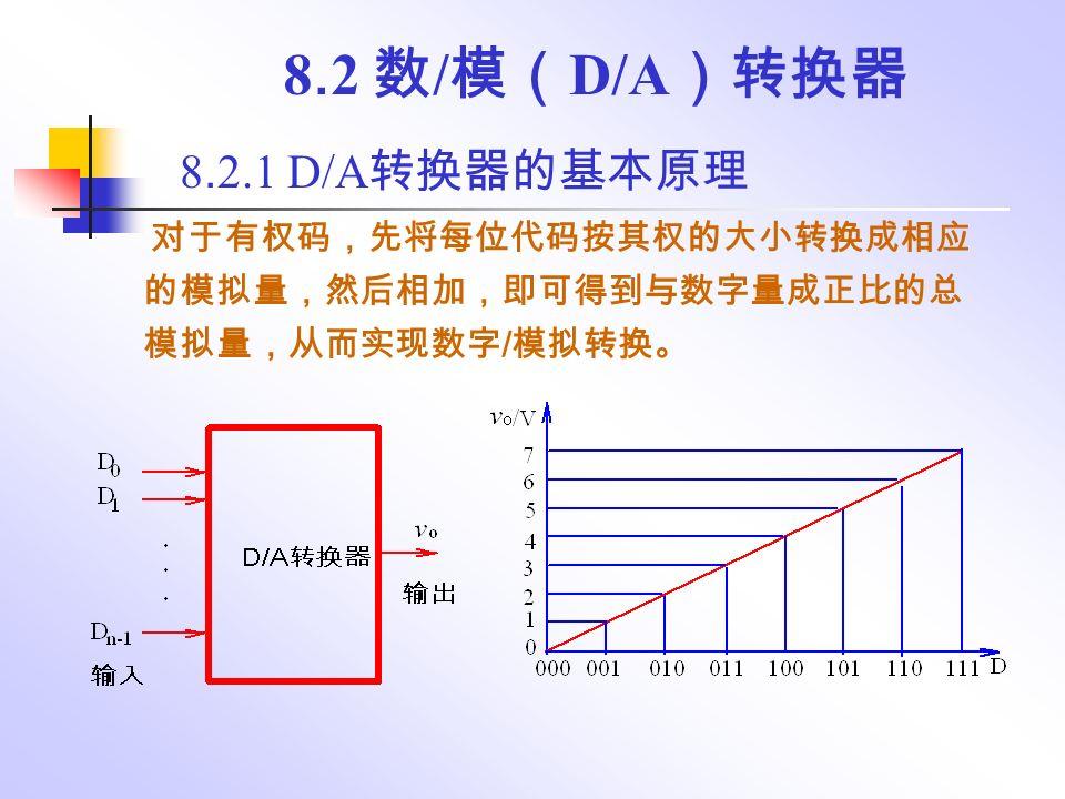 1 . R-2R 倒 T 型电阻网络 D/A 转换器 所以,无论 S i 处于何种位置,与 S i 相连的 2R 电阻 均接 地 (地或虚地)。 当 D i =1 时, S i 接运算放大器反相输入端(虚地), 电流 I i 流入求和电路;当 D i =0 时, S i 将电阻 2R 接地。 8 . 2 . 2 电阻网络 D/A 转换器 模拟 开关 数码