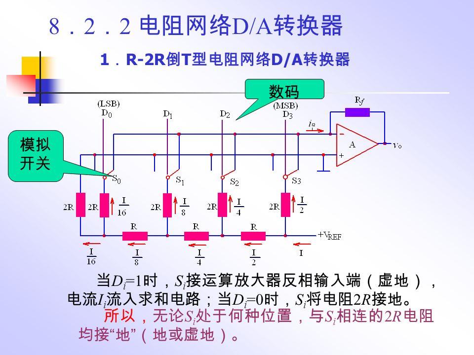DAC0832 的应用电路 想一想:要求输出电压的最大值为 10V ,分辨率为 10mV ,则 最少应选用多少位的 DAC ?