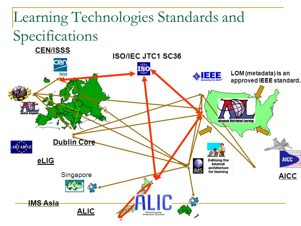 Singapore IMS Asia CEN/ISSS ISO/IEC JTC1 SC36 ALIC Dublin Core AICC LOM (metadata) is an approved IEEE standard. eLIG Learning Technologies Standards