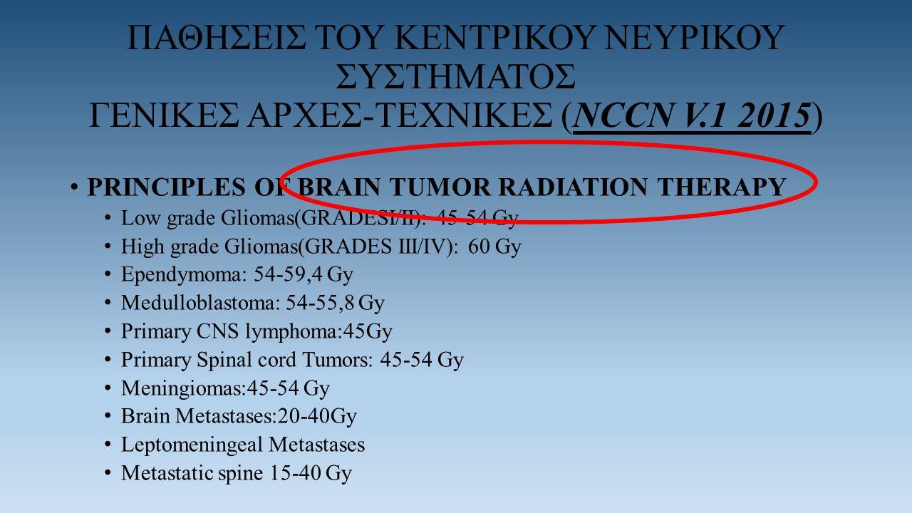 ΠΑΘΗΣΕΙΣ ΤΟΥ ΚΕΝΤΡΙΚΟΥ ΝΕΥΡΙΚΟΥ ΣΥΣΤΗΜΑΤΟΣ ΓΕΝΙΚΕΣ ΑΡΧΕΣ-TEXNIΚΕΣ (NCCN V.1 2015) PRINCIPLES OF BRAIN TUMOR RADIATION THERAPY Low grade Gliomas(GRADESI/II): 45-54 Gy High grade Gliomas(GRADES III/IV): 60 Gy Ependymoma: 54-59,4 Gy Medulloblastoma: 54-55,8 Gy Primary CNS lymphoma:45Gy Primary Spinal cord Tumors: 45-54 Gy Meningiomas:45-54 Gy Brain Metastases:20-40Gy Leptomeningeal Metastases Metastatic spine 15-40 Gy