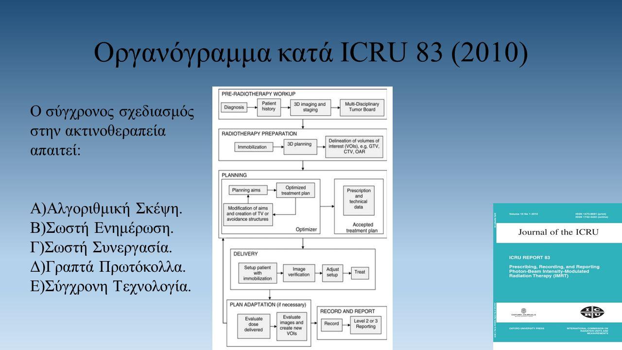 Οργανόγραμμα κατά ICRU 83 (2010) Ο σύγχρονος σχεδιασμός στην ακτινοθεραπεία απαιτεί: Α)Αλγοριθμική Σκέψη.