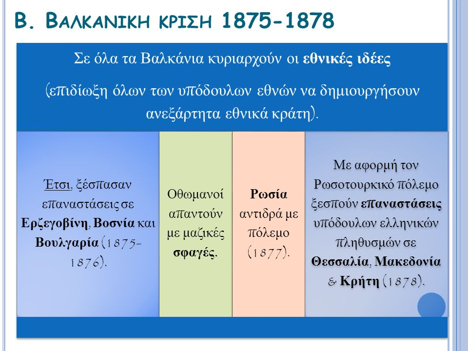 Β. Β ΑΛΚΑΝΙΚΗ ΚΡΙΣΗ 1875-1878 Σε όλα τα Βαλκάνια κυριαρχούν οι εθνικές ιδέες ( ε π ιδίωξη όλων των υ π όδουλων εθνών να δημιουργήσουν ανεξάρτητα εθνικ