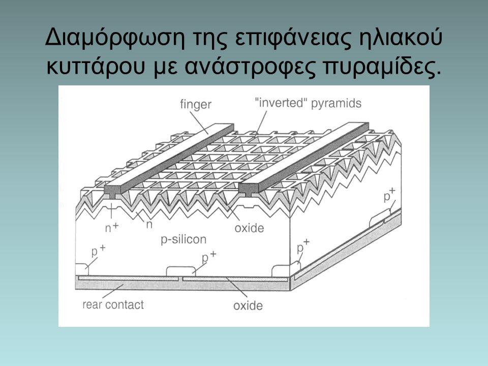 Διαμόρφωση της επιφάνειας ηλιακού κυττάρου με ανάστροφες πυραμίδες.