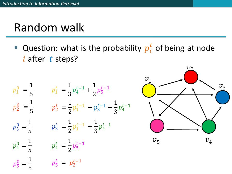 Introduction to Information Retrieval Random walk
