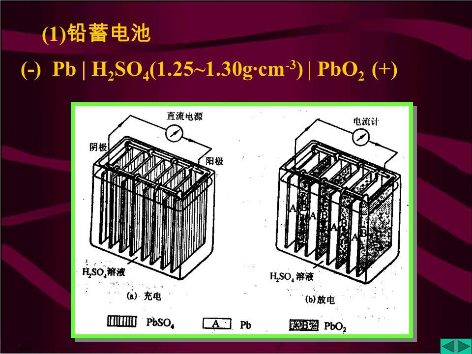 2. 二次电池 活性物质具有充放电可逆性, 放电使用完 可充电再生,循环使用。