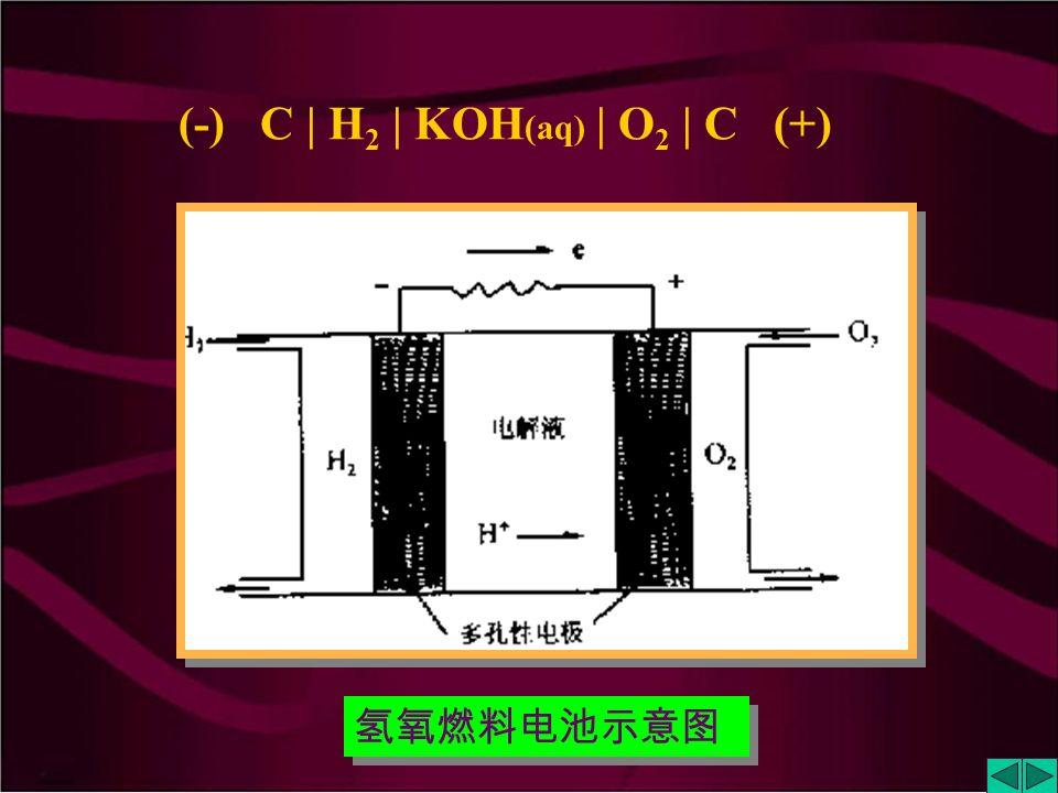 3. 燃料电池 把能源中燃料燃烧反应的化学能直接转 化为电能。 能量转化率实际约为 80% 。 组成 正极(空气极)氧化剂:氧气, 空气 负极(燃料极)还原剂:氢气, 甲烷,煤气,天 然气 电解质溶液
