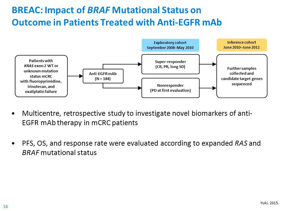 16 Exploratory cohort September 2008–May 2010 BREAC: Impact of BRAF Mutational Status on Outcome in Patients Treated with Anti-EGFR mAb Multicentre, retrospective study to investigate novel biomarkers of anti- EGFR mAb therapy in mCRC patients PFS, OS, and response rate were evaluated according to expanded RAS and BRAF mutational status Inference cohort June 2010–June 2012 Super-responder (CR, PR, long SD) Nonresponder (PD at first evaluation) Patients with KRAS exon 2 WT or unknown mutation status mCRC with fluoropyrimidine, irinotecan, and oxaliplatin failure Further samples collected and candidate target genes sequenced Yuki.