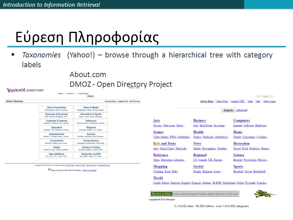 Introduction to Information Retrieval Εύρεση Πληροφορίας  Taxonomies (Yahoo!) – browse through a hierarchical tree with category labels About.com DMO