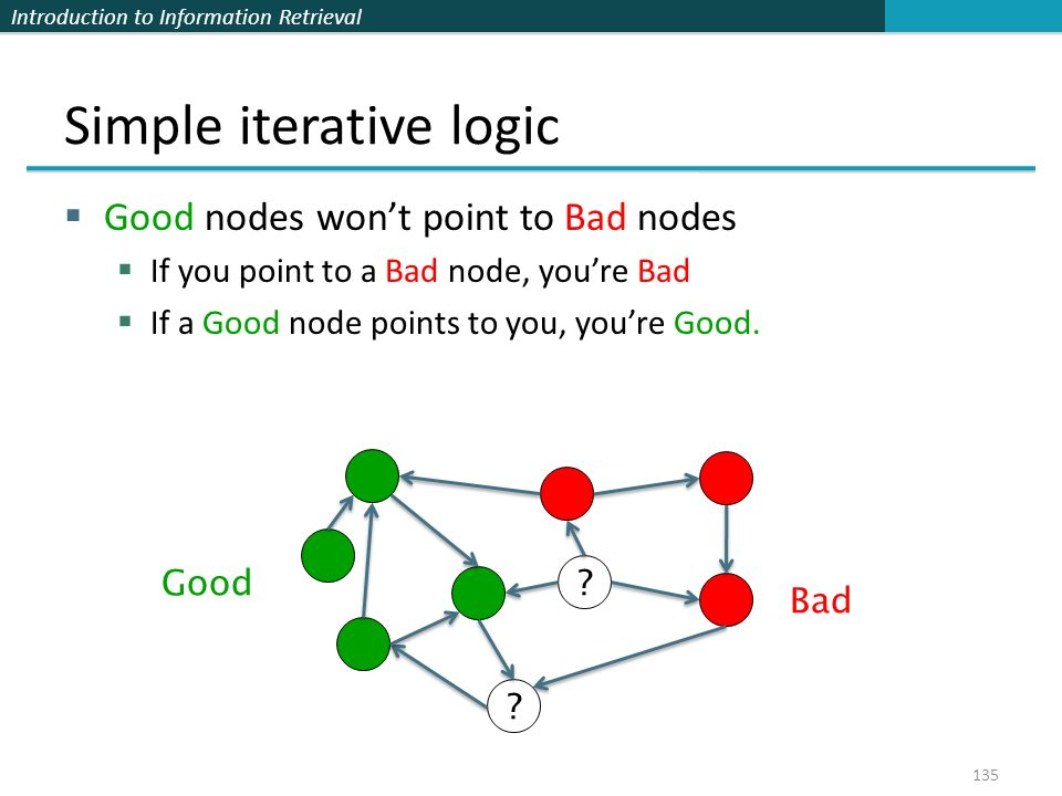 Introduction to Information Retrieval Simple iterative logic  Good nodes won't point to Bad nodes  If you point to a Bad node, you're Bad  If a Good node points to you, you're Good.