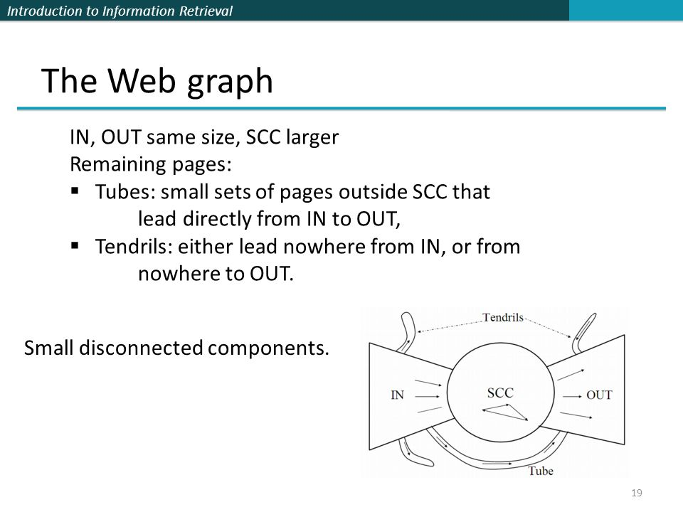 Introduction to Information Retrieval The Web graph 19 IN, OUT same size, SCC larger Remaining pages:  Tubes: small sets of pages outside SCC that le