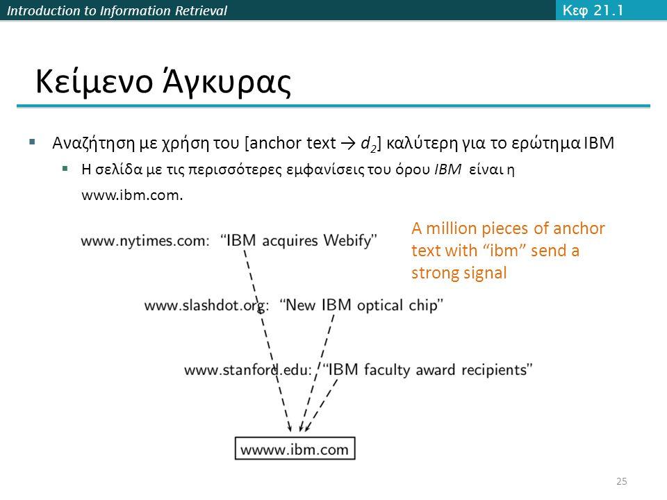 Introduction to Information Retrieval Κείμενο Άγκυρας Κεφ 21.1 25  Αναζήτηση με χρήση του [anchor text → d 2 ] καλύτερη για το ερώτημα IBM  Η σελίδα με τις περισσότερες εμφανίσεις του όρου IBM είναι η www.ibm.com.