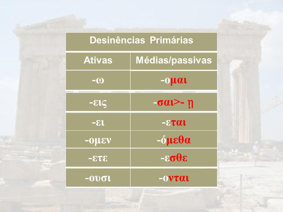 Ativas -ω-ω -ομαι Médias/passivas Desinências Primárias -εις -σαι>- ῃ -ει-εται -ομεν-όμεθα -ετε-εσθε -ουσι-ονται