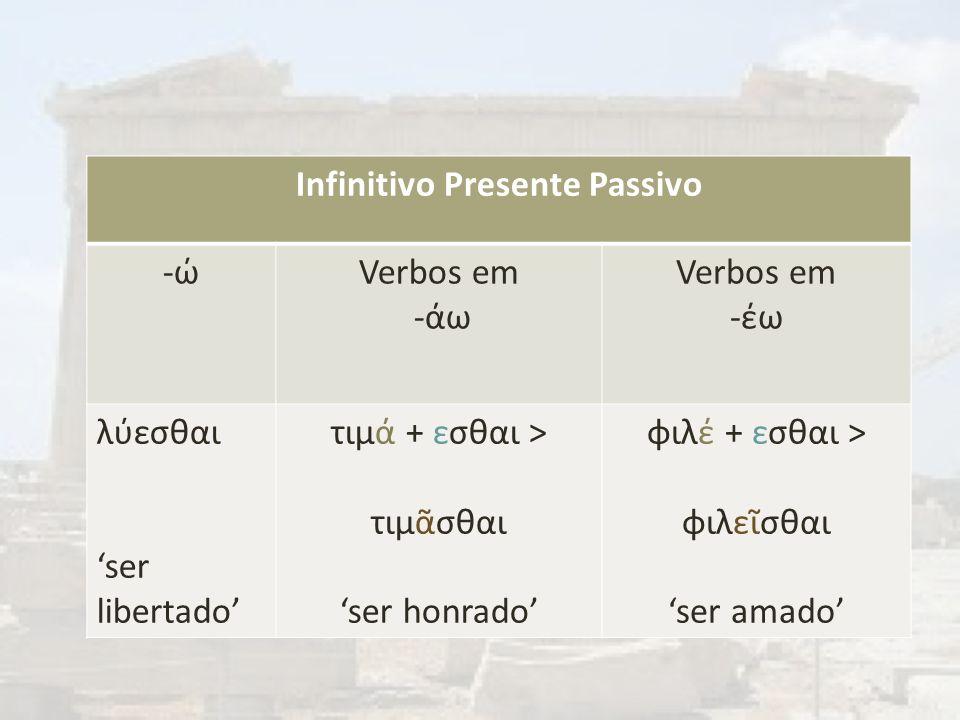 Infinitivo Presente Passivo -ώ-ώVerbos em -άω Verbos em -έω λύεσθαι 'ser libertado' τιμά + εσθαι > τιμᾶσθαι 'ser honrado' φιλέ + εσθαι > φιλεῖσθαι 'ser amado'