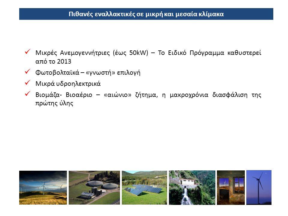 Πιθανές εναλλακτικές σε μικρή και μεσαία κλίμακα Μικρές Ανεμογεννήτριες (έως 50kW) – To Ειδικό Πρόγραμμα καθυστερεί από το 2013 Φωτοβολταϊκά – «γνωστή