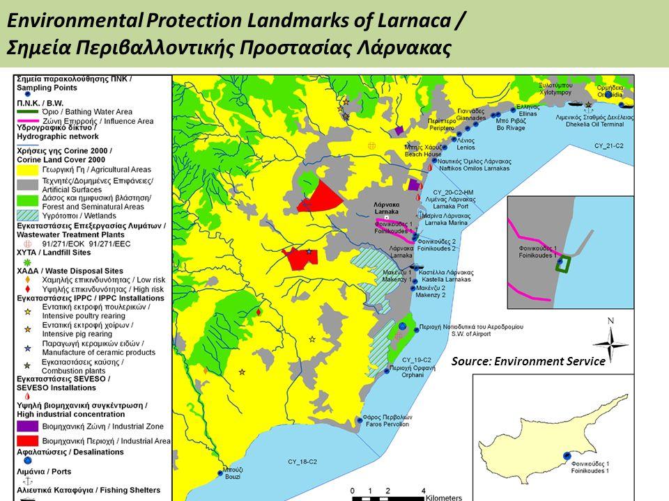 Source: Environment Service Environmental Protection Landmarks of Larnaca / Σημεία Περιβαλλοντικής Προστασίας Λάρνακας
