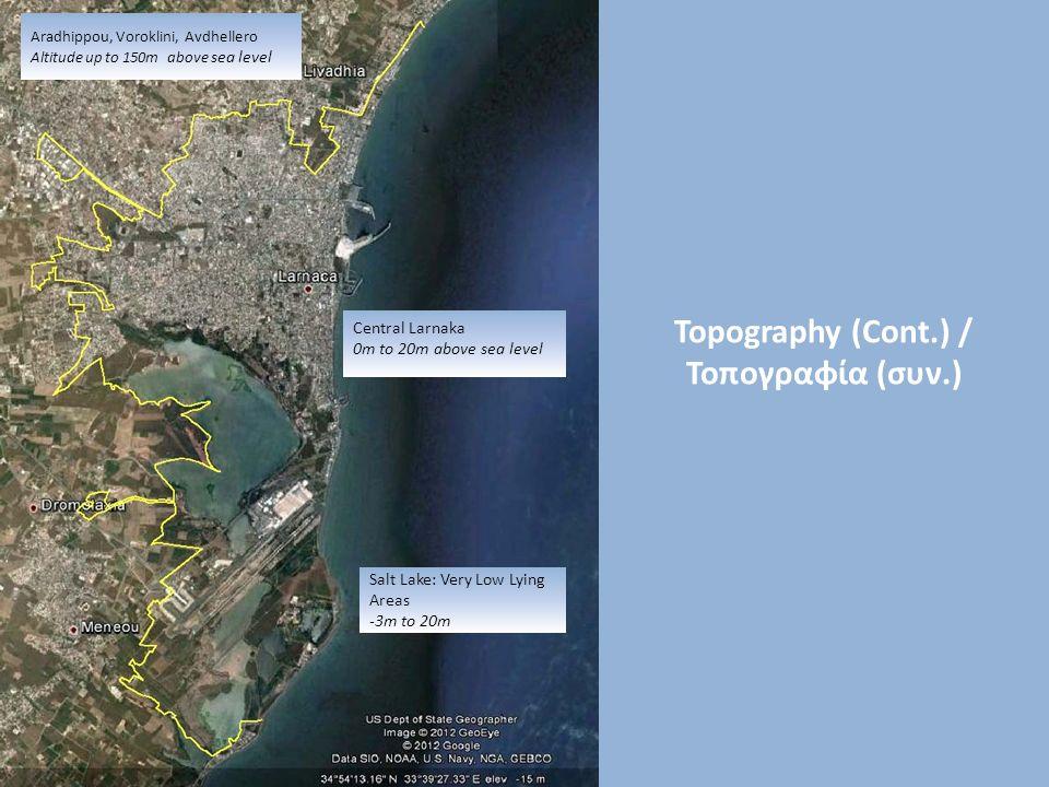 Net longshore sediment transport from Cape Kiti (south) to Dhekelia (north).