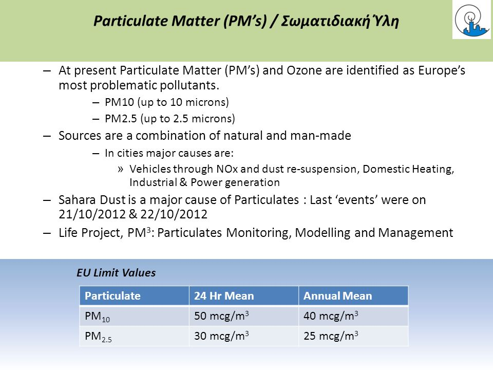 Current Issues/Θεματα – At present Particulate Matter (PM's) and Ozone are identified as Europe's most problematic pollutants.