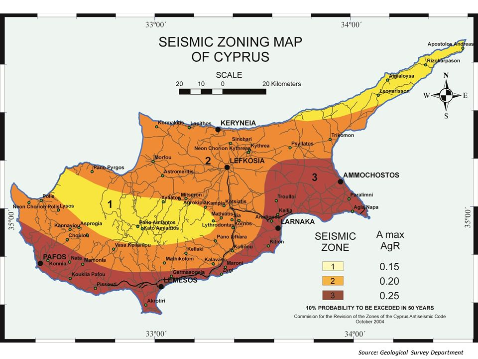 : Climate / Κλίμα CYPRUS IS SUB-TROPICAL LONG HOT DRY SUMMERS - 300 Days of sunshine – WARMEST ISLAND IN THE MEDITTEREANNEAN MILD WINTERS WITH RAINFALL MOSTLY IN WINTER MONTHS, December to February 60% Rainfall on Average