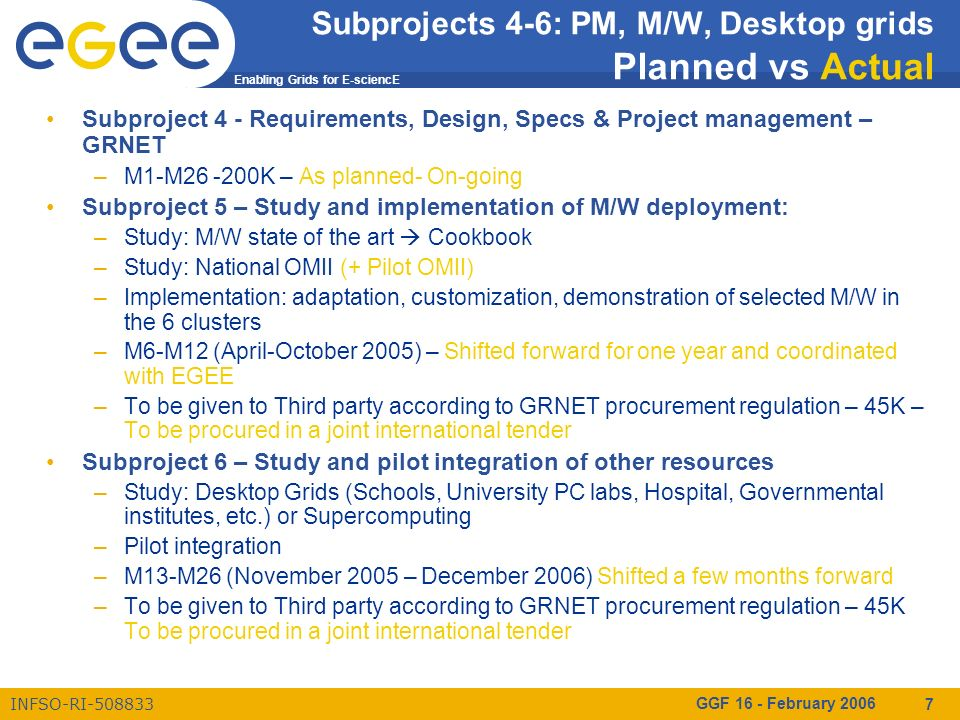 Enabling Grids for E-sciencE INFSO-RI-508833 GGF 16 - February 2006 7 Subprojects 4-6: PM, M/W, Desktop grids Planned vs Actual Subproject 4 - Require