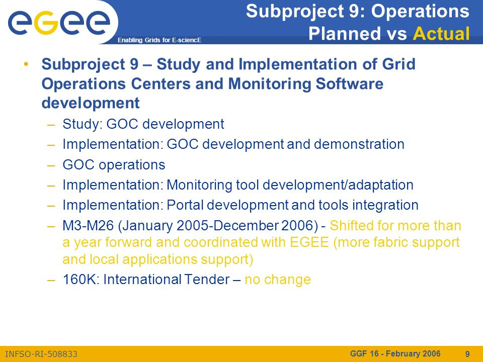 Enabling Grids for E-sciencE INFSO-RI-508833 GGF 16 - February 2006 9 Subproject 9: Operations Planned vs Actual Subproject 9 – Study and Implementati