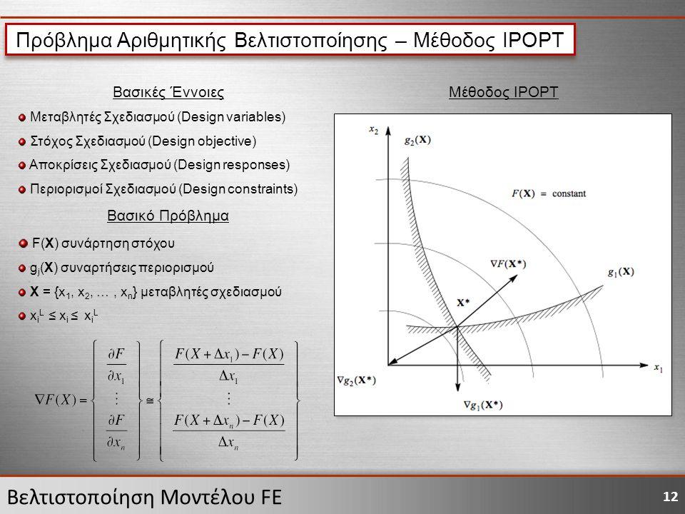 12 Βελτιστοποίηση Μοντέλου FE Πρόβλημα Αριθμητικής Βελτιστοποίησης – Μέθοδος IPOPT Βασικές Έννοιες Μεταβλητές Σχεδιασμού (Design variables) Στόχος Σχεδιασμού (Design objective) Αποκρίσεις Σχεδιασμού (Design responses) Περιορισμοί Σχεδιασμού (Design constraints) Βασικό Πρόβλημα F(X) συνάρτηση στόχου g j (X) συναρτήσεις περιορισμού Χ = {x 1, x 2, …, x n } μεταβλητές σχεδιασμού x i L ≤ x i ≤ x i L Μέθοδος IPOPT