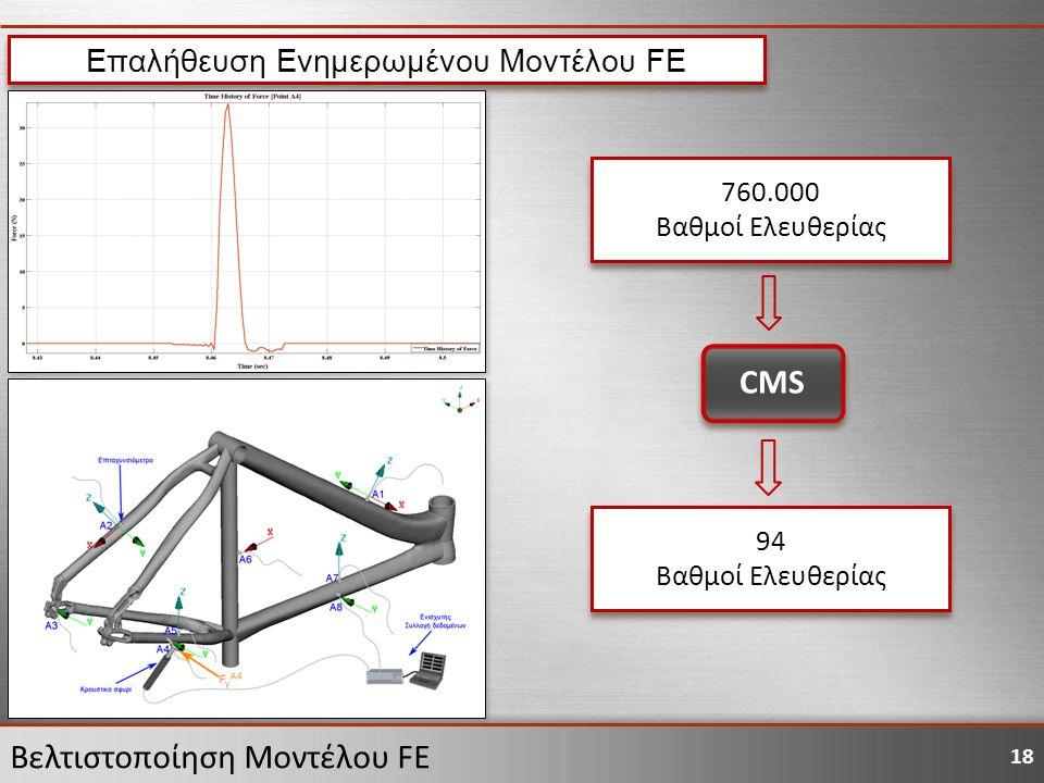 18 Βελτιστοποίηση Μοντέλου FE Επαλήθευση Ενημερωμένου Μοντέλου FE 760.000 Βαθμοί Ελευθερίας 760.000 Βαθμοί Ελευθερίας CMS 94 Βαθμοί Ελευθερίας 94 Βαθμ