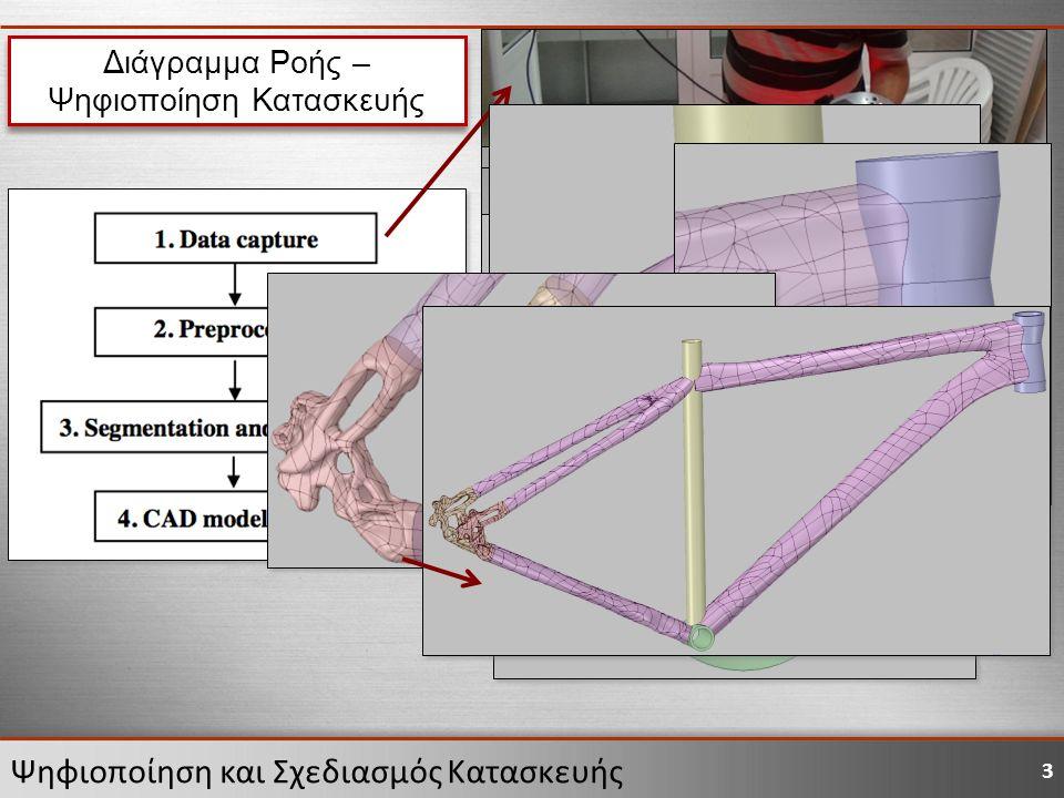 3 Ψηφιοποίηση και Σχεδιασμός Κατασκευής Διάγραμμα Ροής – Ψηφιοποίηση Κατασκευής