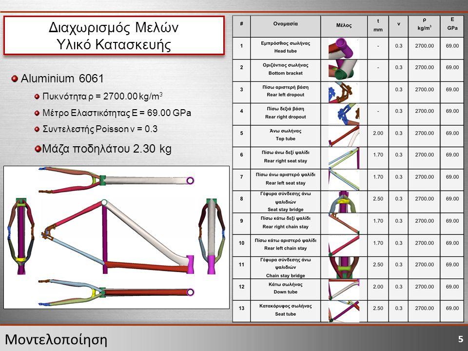 5 Μοντελοποίηση Aluminium 6061 Πυκνότητα ρ = 2700.00 kg/m 3 Μέτρο Ελαστικότητας Ε = 69.00 GPa Συντελεστής Poisson v = 0.3 Μάζα ποδηλάτου 2.30 kg Διαχωρισμός Μελών Υλικό Κατασκευής Διαχωρισμός Μελών Υλικό Κατασκευής