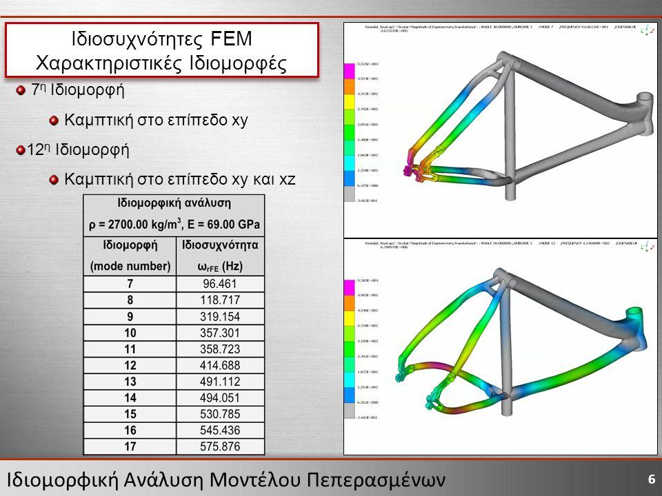 17 Βελτιστοποίηση Μοντέλου FE Βελτιστοποίηση Αριθμητικού Μοντέλου Ποδηλάτου 35 Μεταβλητές Σχεδιασμού Στόχος Σχεδιασμού Ιδιοσυχνότητα 7 ης Ιδιομορφής Αποκρίσεις Σχεδιασμού Υπόλοιπες Ιδιοσυχνότητες Μάζα Κατασκευής Περιορισμοί Σχεδιασμού