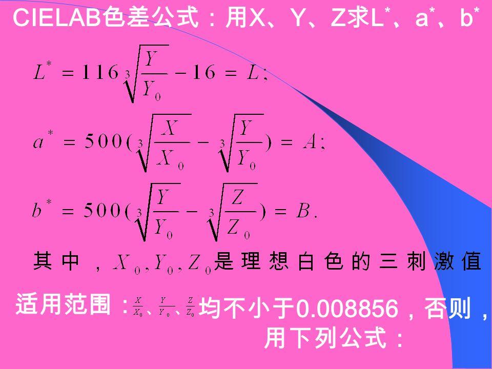 +a+a -a std sp Δa Δb ΔL -b +b+b