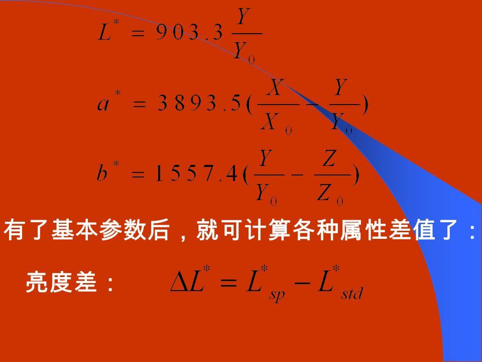 CIELAB 色差公式:用 X 、 Y 、 Z 求 L * 、 a * 、 b * 适用范围: 、、 均不小于 0.008856 ,否则, 用下列公式: