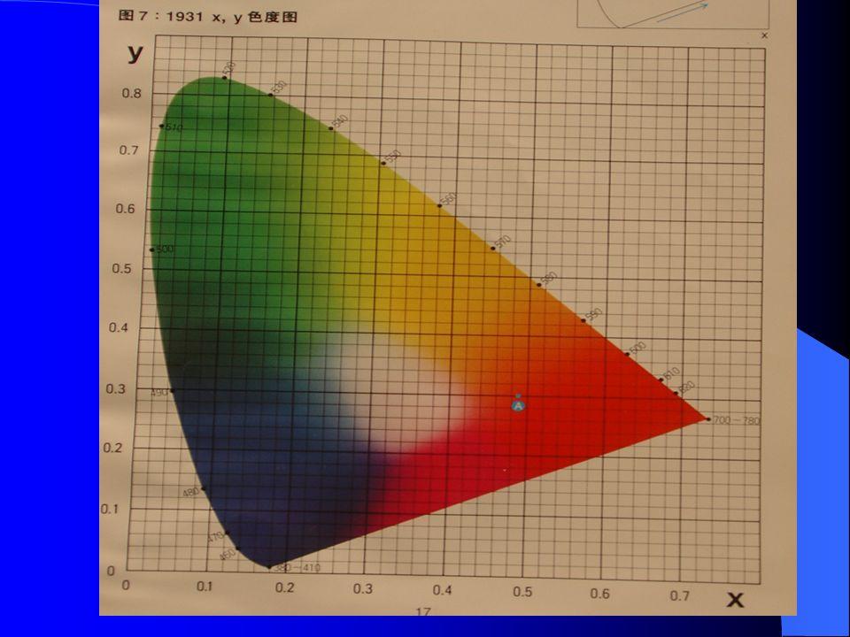 作业: 1 、在 CIE LAB 色空间中,如已知标准样品、 样品、理想白色的三刺激值,请详细列出 计算亮度差、色度差、饱和度差、色相差、 总色差的计算步骤及计算公式。 2 、在 CIE LAB 色空间中,分别用空间坐标 图中的线段或角度或必要的表达式表示出 亮度差、色度差、饱和度差、色相差、总 色差,并分别说明以上各差值分别为正、 负值时,它们所表示的物理意义。