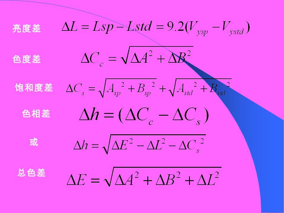 ANLAB 色差公式:用 X 、 Y 、 Z 求 Vx 、 Vy 、 Vz 用 Vx 、 Vy 、 Vz 求 L 、 A 、 B ANLAB 色空间