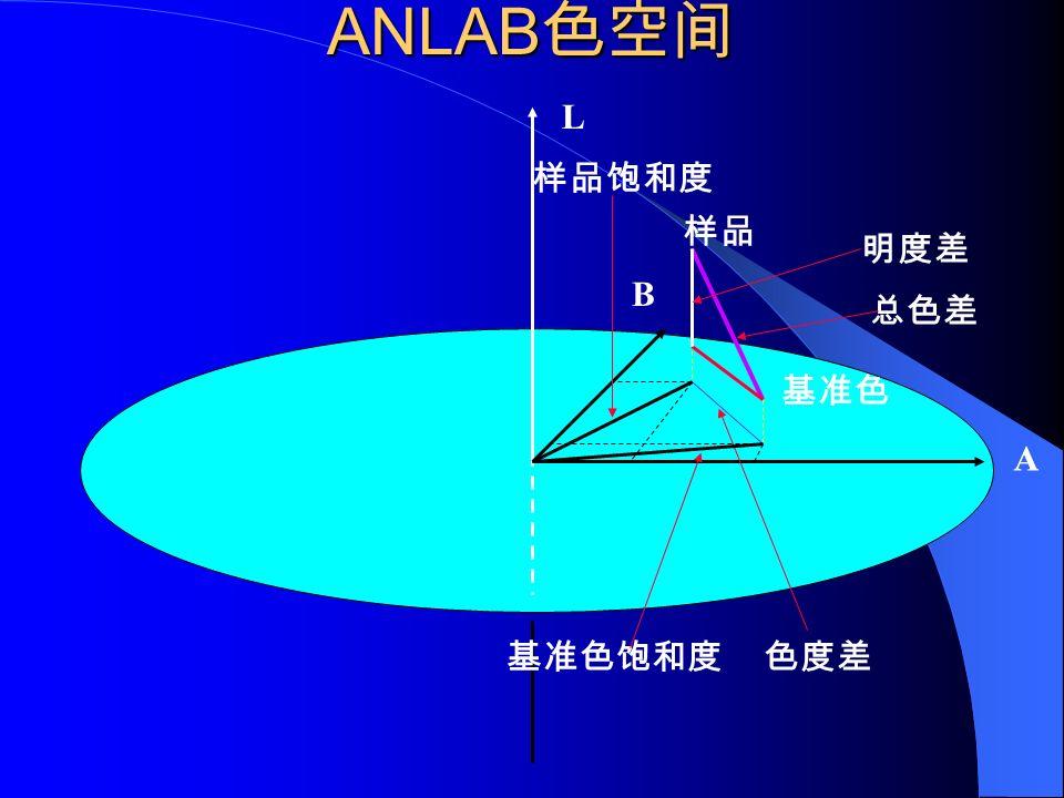 ANLAB 色空间 A B L A 基准色 样品 明度差色度差 基准色饱和度 样品饱和度 总色差