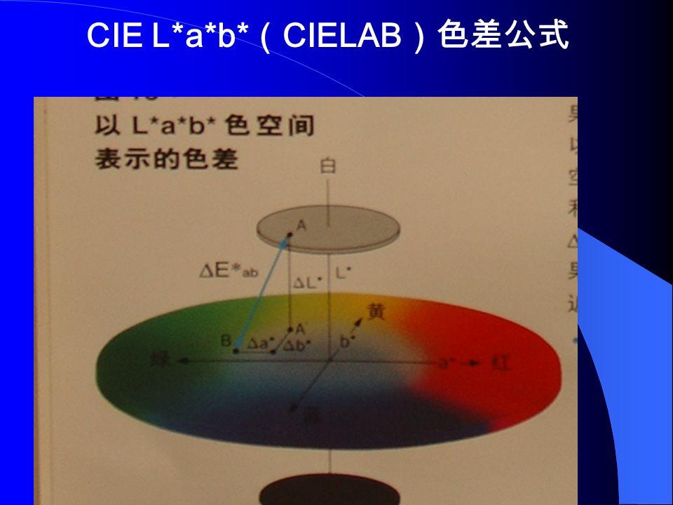 L * C * H ° 色空间:柱面坐标 * L * * a * * b * 样品 基准色 ∆C∆C ∆L∆L ∆H°∆H°