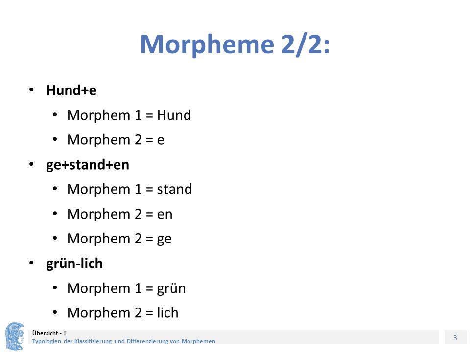3 Übersicht - 1 Typologien der Klassifizierung und Differenzierung von Morphemen Morpheme 2/2: Hund+e Morphem 1 = Hund Morphem 2 = e ge+stand+en Morphem 1 = stand Morphem 2 = en Morphem 2 = ge grün-lich Morphem 1 = grün Morphem 2 = lich