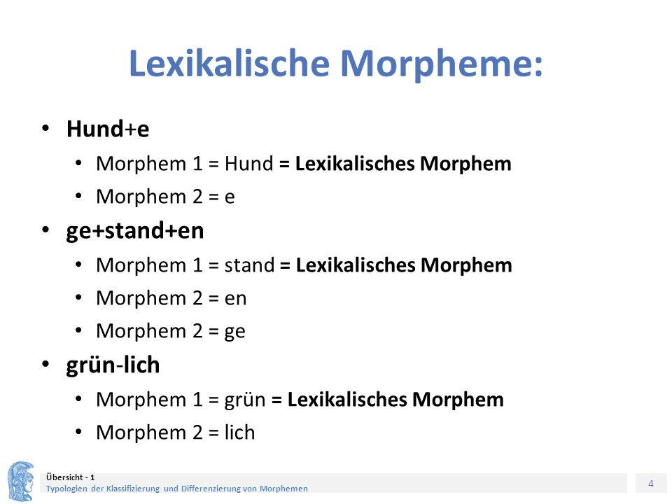 5 Übersicht - 1 Typologien der Klassifizierung und Differenzierung von Morphemen Grammatische Morpheme: Hund+e Morphem 1 = Hund Morphem 2 = e = Grammatisches Morphem ge+stand+en Morphem 1 = stand Morphem 2 = en = Grammatisches Morphem Morphem 2 = ge = Grammatisches Morphem grün-lich Morphem 1 = grün Morphem 2 = lich = Grammatisches Morphem
