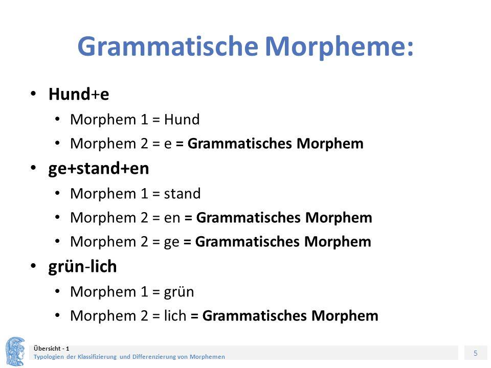 6 Übersicht - 1 Typologien der Klassifizierung und Differenzierung von Morphemen Freie Morpheme: Hund+e Morphem 1 = Hund = freies Morphem Morphem 2 = e ge+stand+en Morphem 1 = stand = freies Morphem Morphem 2 = en Morphem 2 = ge grün-lich Morphem 1 = grün = freies Morphem Morphem 2 = lich