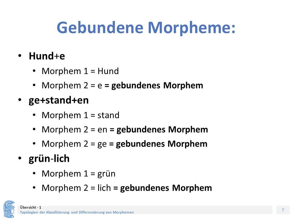 7 Übersicht - 1 Typologien der Klassifizierung und Differenzierung von Morphemen Gebundene Morpheme: Hund+e Morphem 1 = Hund Morphem 2 = e = gebundenes Morphem ge+stand+en Morphem 1 = stand Morphem 2 = en = gebundenes Morphem Morphem 2 = ge = gebundenes Morphem grün-lich Morphem 1 = grün Morphem 2 = lich = gebundenes Morphem