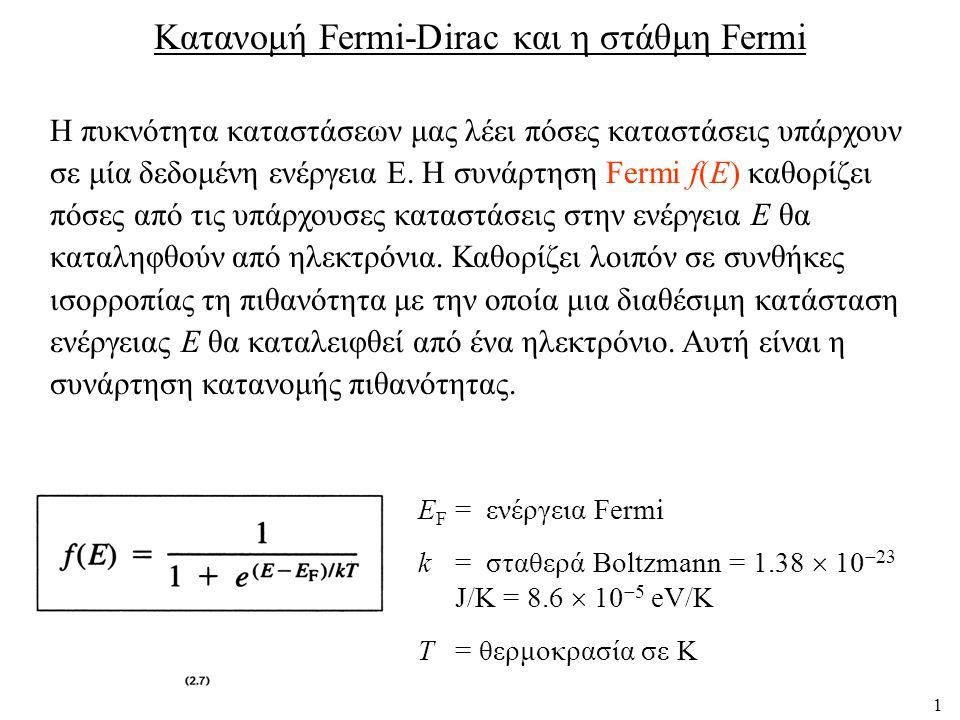 1 Κατανομή Fermi-Dirac και η στάθμη Fermi Η πυκνότητα καταστάσεων μας λέει πόσες καταστάσεις υπάρχουν σε μία δεδομένη ενέργεια Ε. Η συνάρτηση Fermi f(
