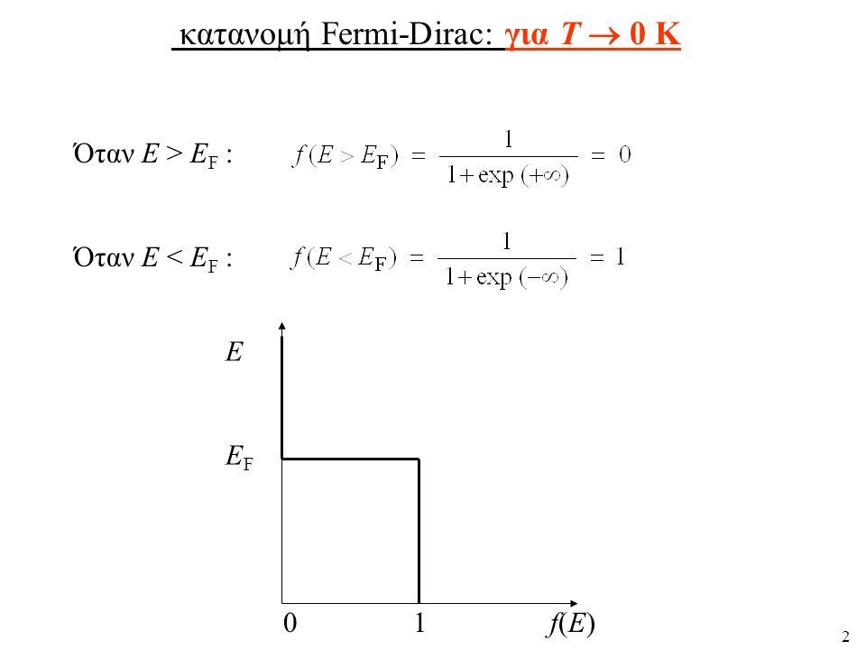 2 κατανομή Fermi-Dirac: για T  0 K Όταν E > E F : Όταν E < E F : EEFEEF 0 1 f(E)