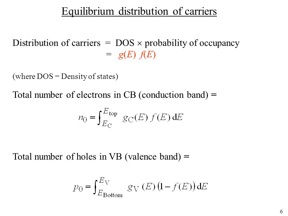 6 Equilibrium distribution of carriers Distribution of carriers = DOS  probability of occupancy =  g(E) f(E) (where DOS = Density of states) Total number of electrons in CB (conduction band) = Total number of holes in VB (valence band) =