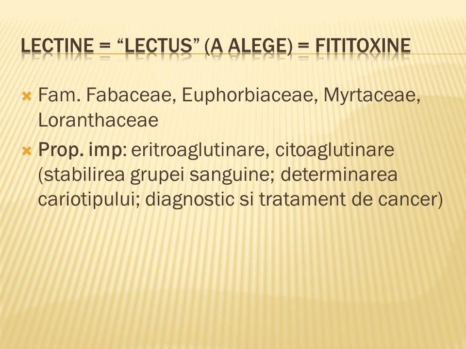  Fam. Fabaceae, Euphorbiaceae, Myrtaceae, Loranthaceae  Prop.