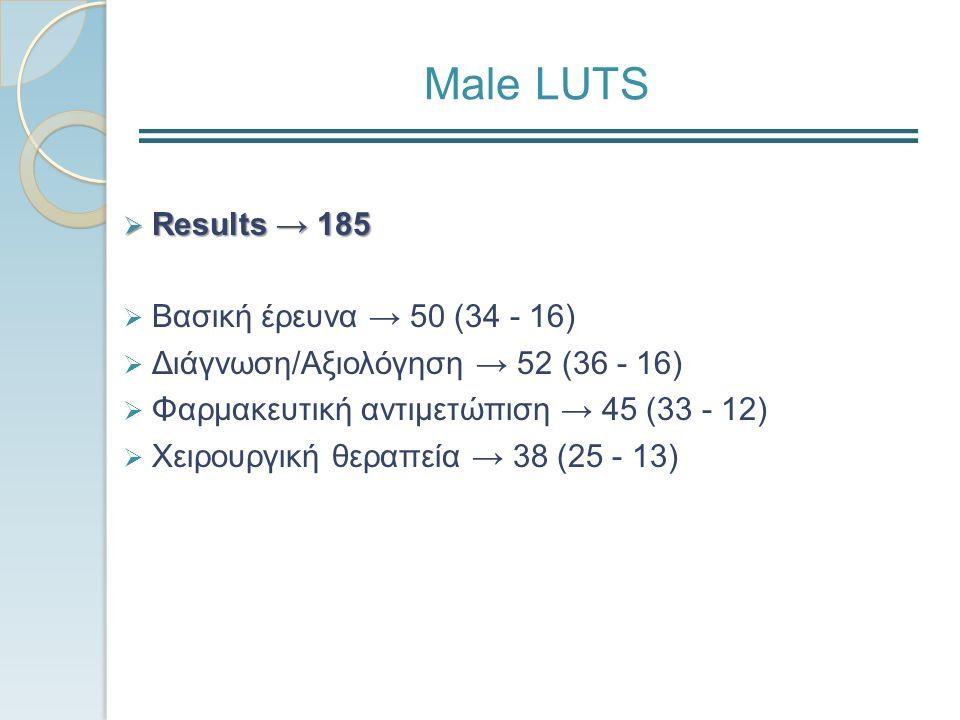 Male LUTS  Results → 185  Βασική έρευνα → 50 (34 - 16)  Διάγνωση/Aξιολόγηση → 52 (36 - 16)  Φαρμακευτική αντιμετώπιση → 45 (33 - 12)  Χειρουργική
