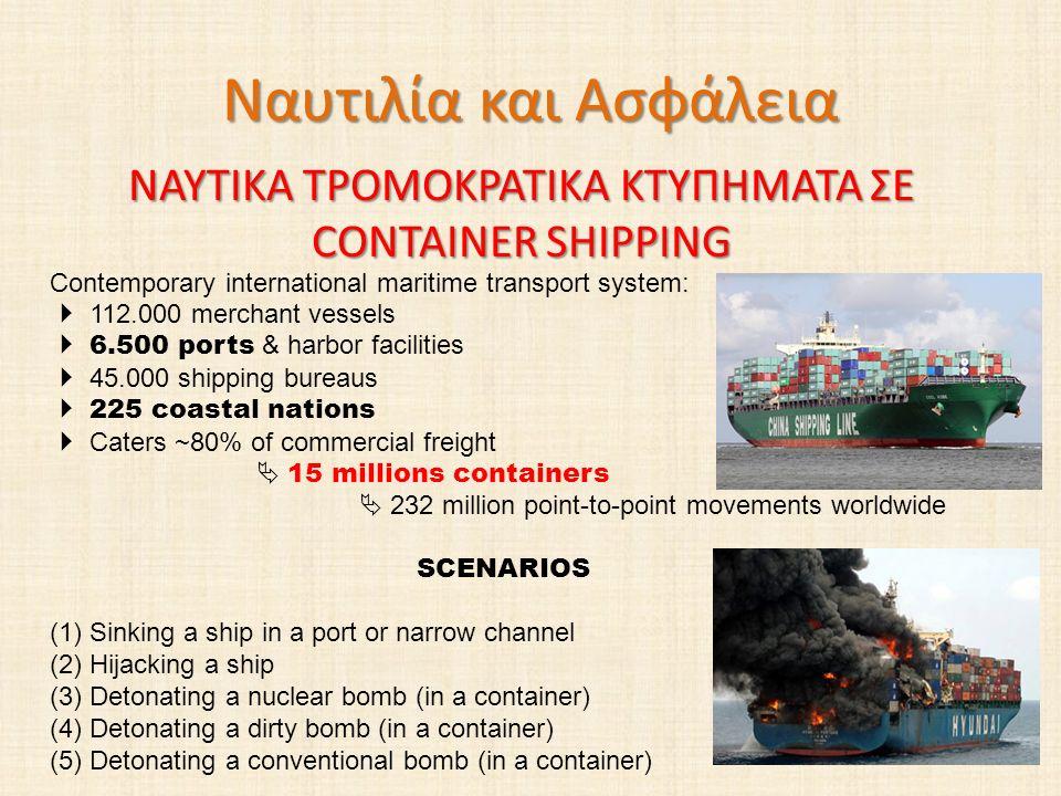 Ναυτιλία και Ασφάλεια ΝΑΥΤΙΚΑ ΤΡΟΜΟΚΡΑΤΙΚΑ ΚΤΥΠΗΜΑΤΑ ΣΕ CONTAINER SHIPPING Contemporary international maritime transport system:  112.000 merchant ve