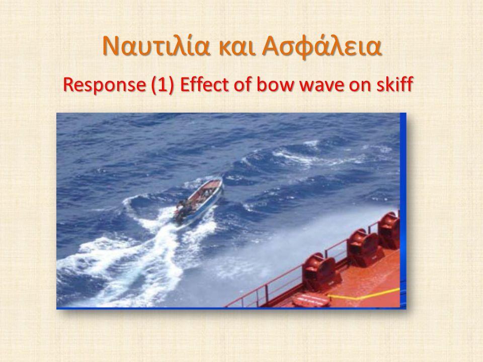 Ναυτιλία και Ασφάλεια Response (1) Effect of bow wave on skiff