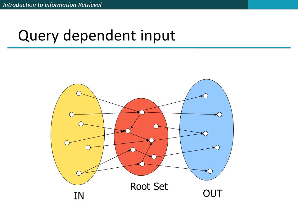 Introduction to Information Retrieval Query dependent input Root Set IN OUT